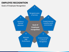 Employee Recognition PPT Slide 13