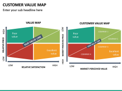 Customer Value Map PPT Slide 14