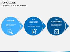 Job Analysis PPT Slide 6