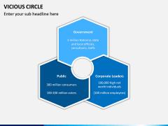 Vicious Circle PPT Slide 9