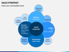 sales strategy PPT Slide 2