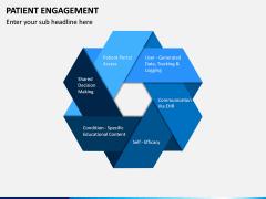 Patient Engagement PPT Slide 11