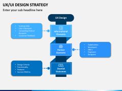 UX/UI Design Strategy PPT Slide 13