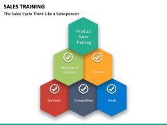Sales Training PPT Slide 27