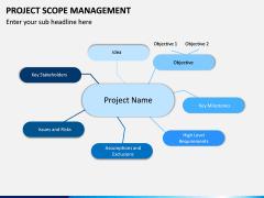 Project Scope Management PPT Slide 2