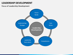 Leadership Development PPT Slide 10