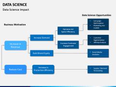 Data Science PPT Slide 18