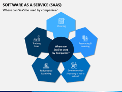Software as a Service (SaaS) PPT Slide 6