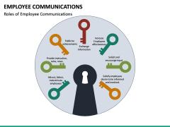 Employee Communications PPT Slide 21