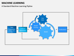 Machine Learning PPT slide 11