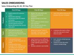 Sales Onboarding PPT Slide 24