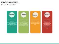 Ideation Process PPT Slide 18