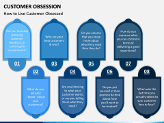 Customer Obsession PPT Slide 6
