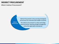 Indirect Procurement PPT Slide 1