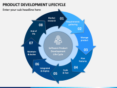 Product Development Lifecycle PPT Slide 4