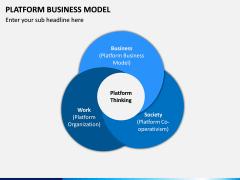 Platform Business Model PPT Slide 7