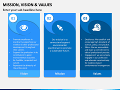 Mission, Vision and Values PPT Slide 8