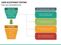User Acceptance Testing PPT Slide 25