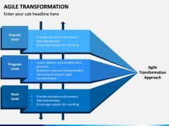 Agile Transformation PPT Slide 4