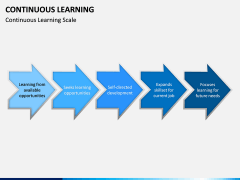 Continuous Learning PPT Slide 11