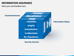 Information Assurance PPT slide 2