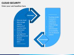 Cloud Security PPT Slide 17