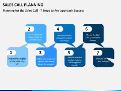 Sales Call Planning PPT Slide 14