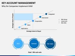Key Account Management PPT Slide 24