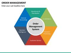 Order Management PPT slide 19