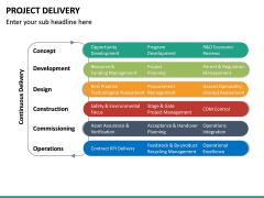 Project Delivery PPT Slide 18