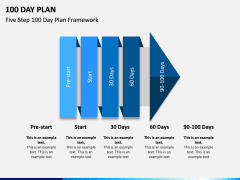 100 Day Plan PPT Slide 6