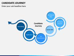 Candidate Journey PPT Slide 3
