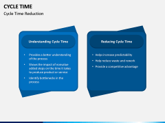 Cycle Time PPT Slide 5
