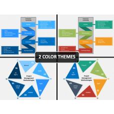 Project Management Methodology PPT Cover Slide