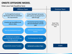 Onsite Offshore Model PPT Slide 15