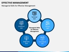 Effective Management PPT Slide 3