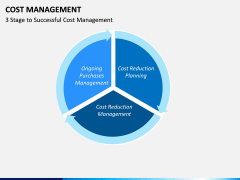 Cost Management PPT slide 10