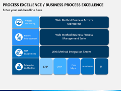 Business Process Excellence PPT Slide 15