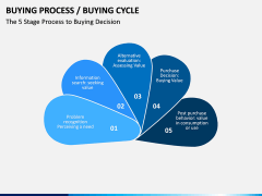 Buying Cycle PPT Slide 12
