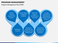 Program Management PPT Slide 7