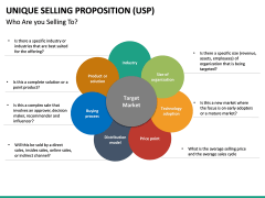 Unique Selling Proposition (USP) PPT slide 26