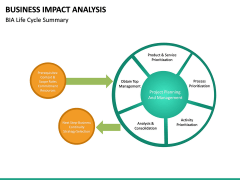 Business impact analysis PPT slide 27