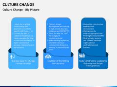 Culture Change PPT Slide 7