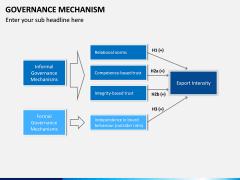 Governance Mechanism PPT Slide 6
