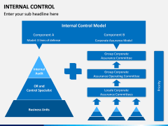 Internal Control PPT slide 7