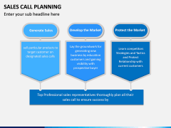 Sales Call Planning PPT Slide 15