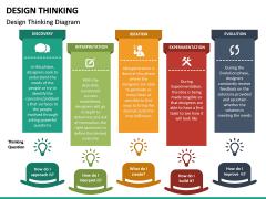 Design Thinking PPT Slide 29