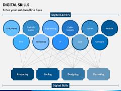 Digital Skills PPT Slide 2