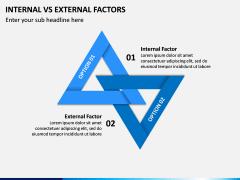 Internal Vs External Factors PPT Slide 6