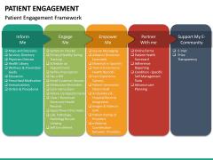 Patient Engagement PPT Slide 20